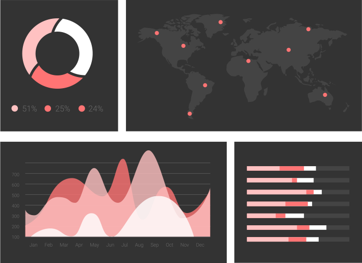onlyhumans efficient communiceren vanuit data