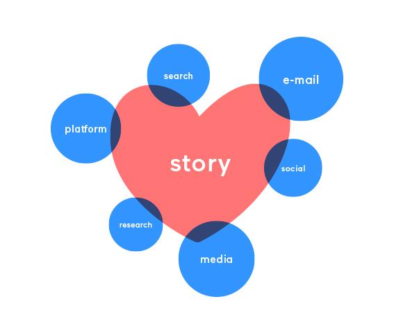 onlyhumans verhalen vanuit data